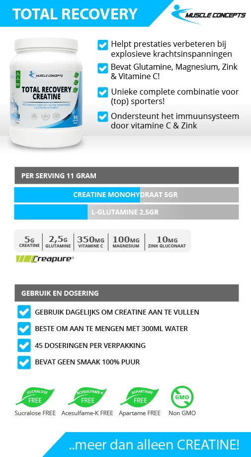 Creatine-monohydraat-inforgraphic
